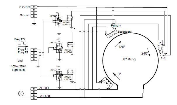 Прочитал в очередной раз сообщения Стивена Марка о том как получить энергию.  Как это происходит в его ТПУ.