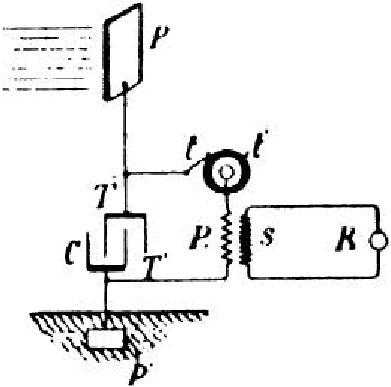 Рис.27 Схема радиантной цепи